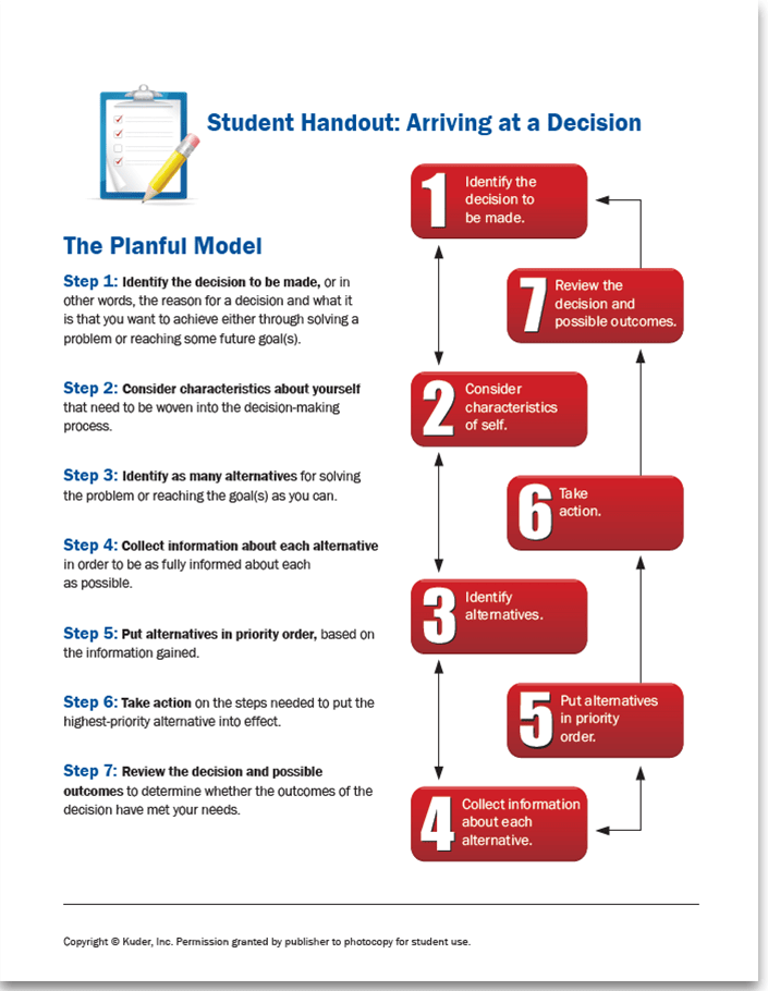 Downloadable PDF Student Handout: Arriving at a Decision